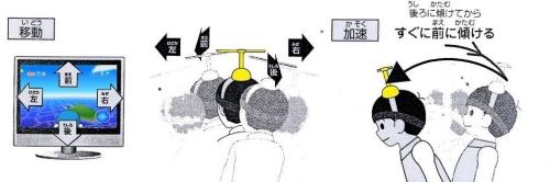 机器猫 竹蜻蜓飞行游戏