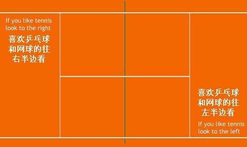 如果嫌这张图里的网球场地比例不对,请点击图片查看原图