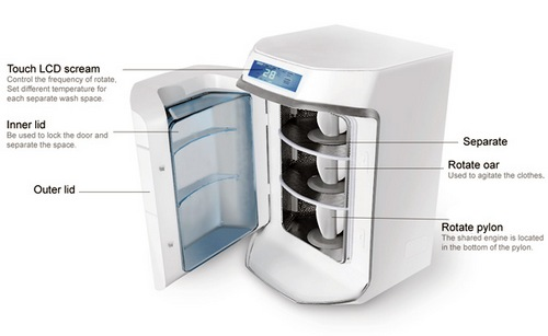 外星人……如何洗冰箱……