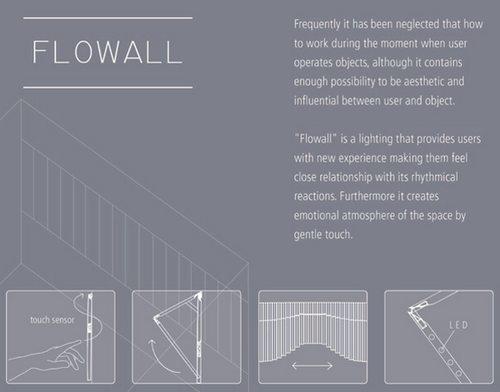 设计者希望能加强使用者和照明灯之间的联系