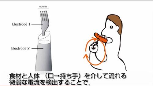 两个人手拉手互相喂食物也能发出声音呢真是公共场合无节操秀恩爱必备