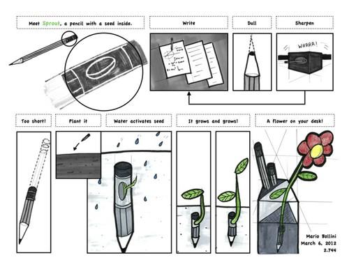 发芽铅笔的发芽原理展示图